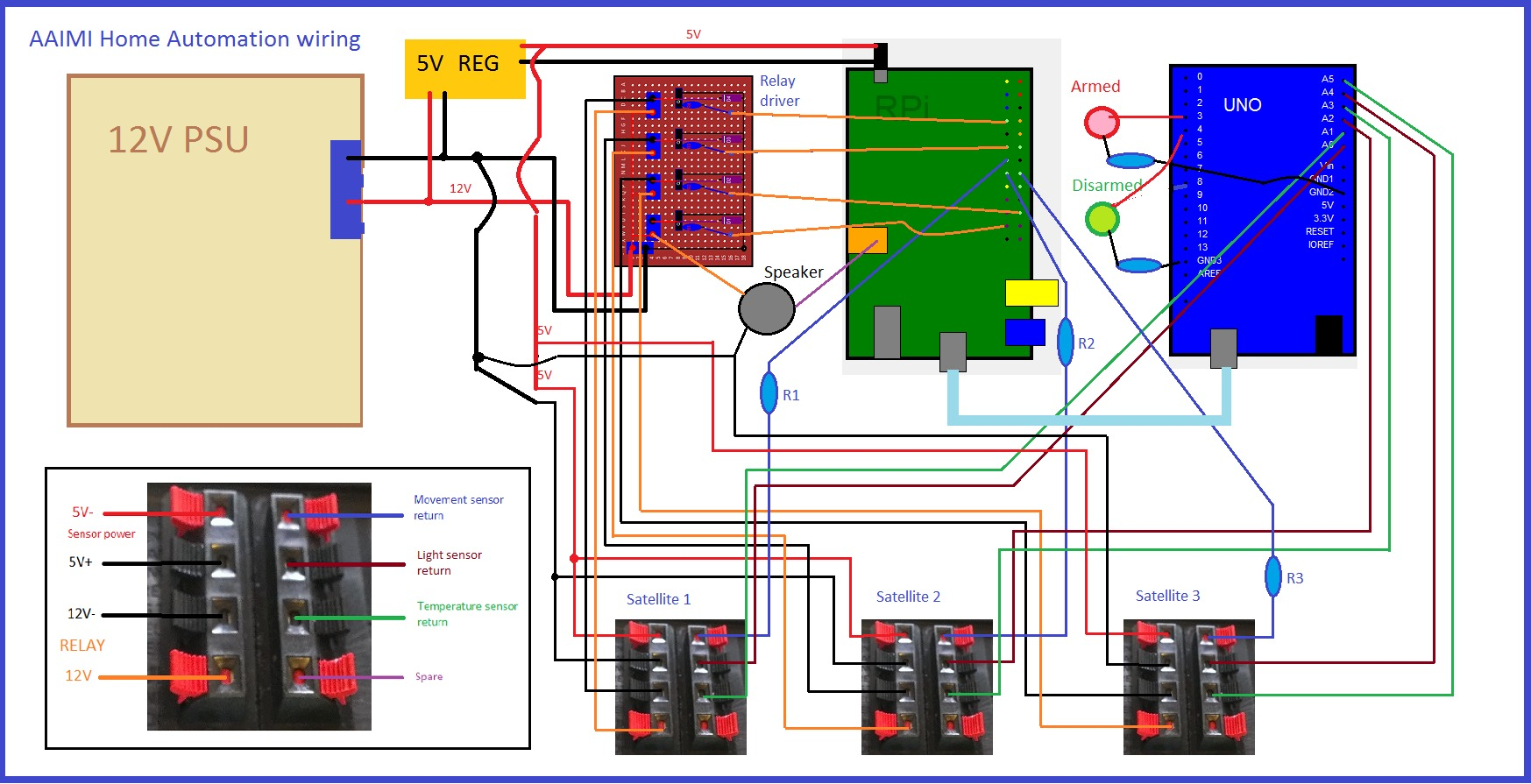 Three Speaker Wiring Diagram Get Free Image About Wiring Diagram